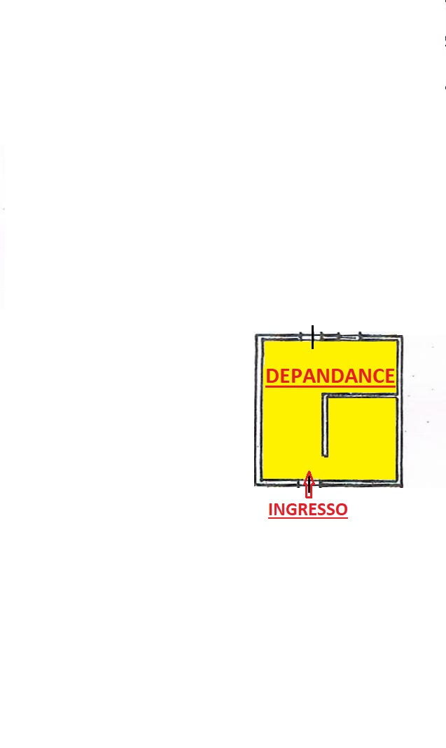 PLANIMETRIA DEPANDANCE