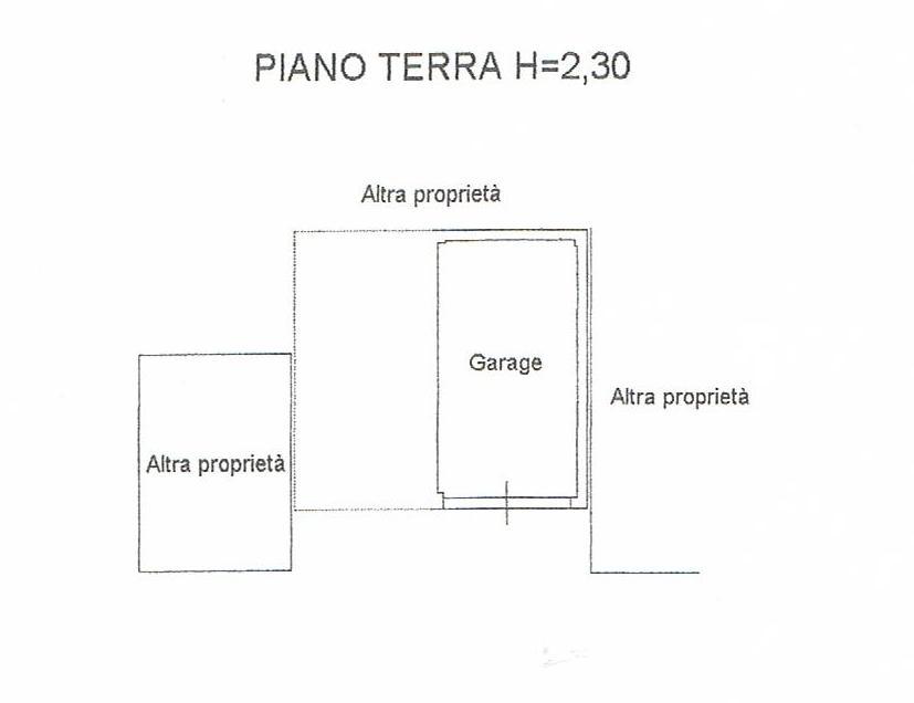 PLANIMETRIA TECNICA PERTINENZE